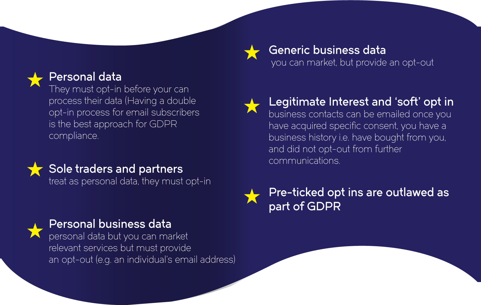 Marketing-How-GDPR-Affects-B2B-Data-1