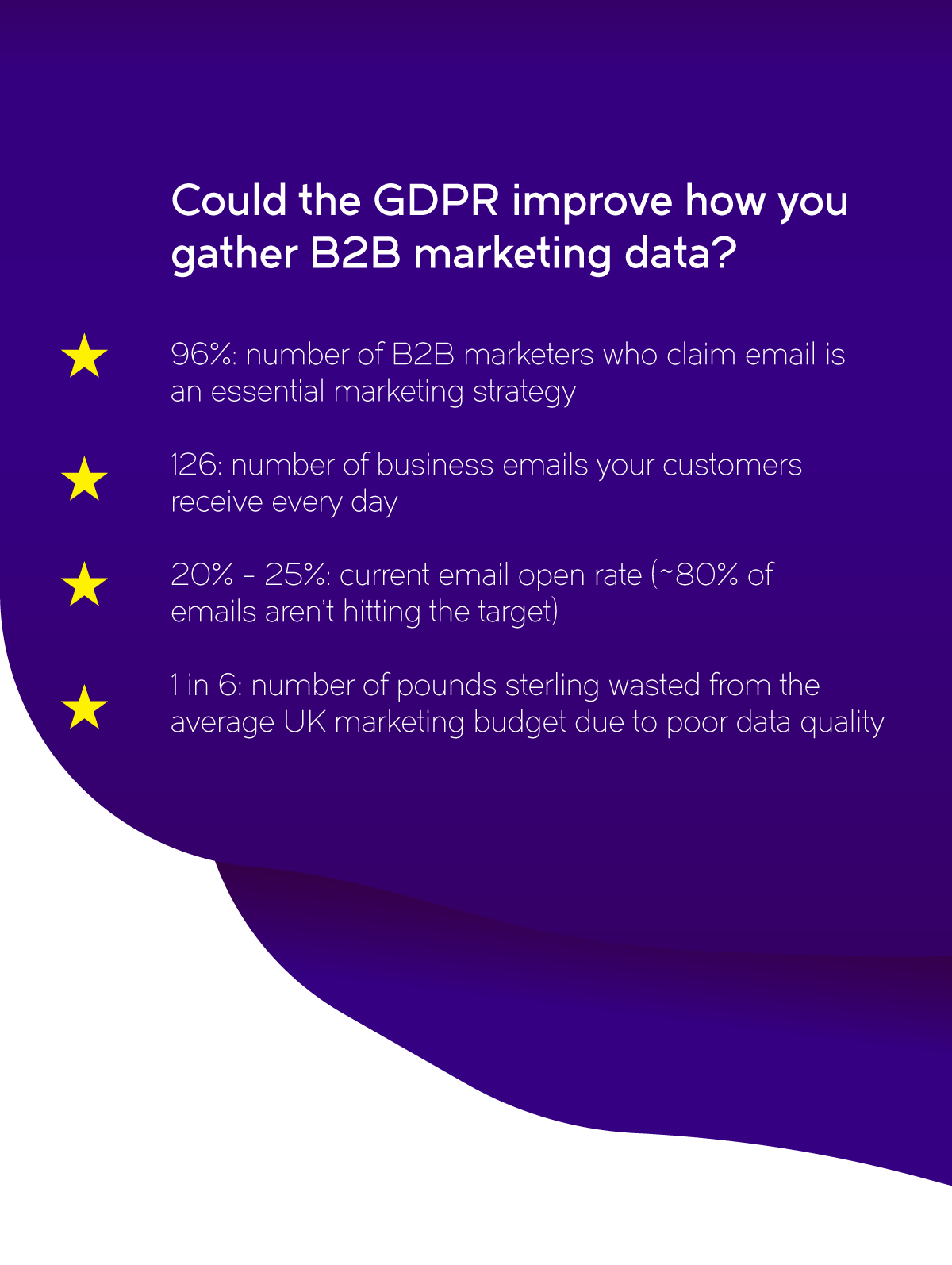 could gdpr improve how you gather b2b marketing data-1